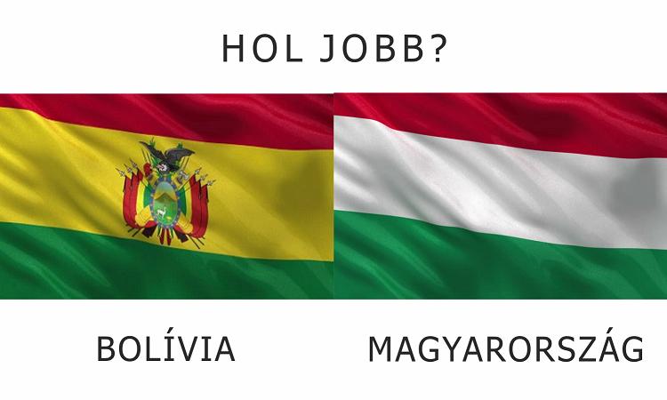 Hol jobb? - Magyarország vs. Bolívia